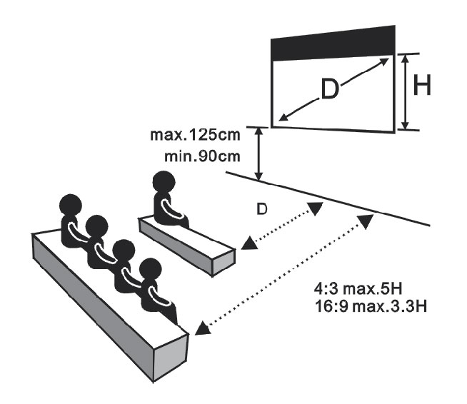 right projection screen