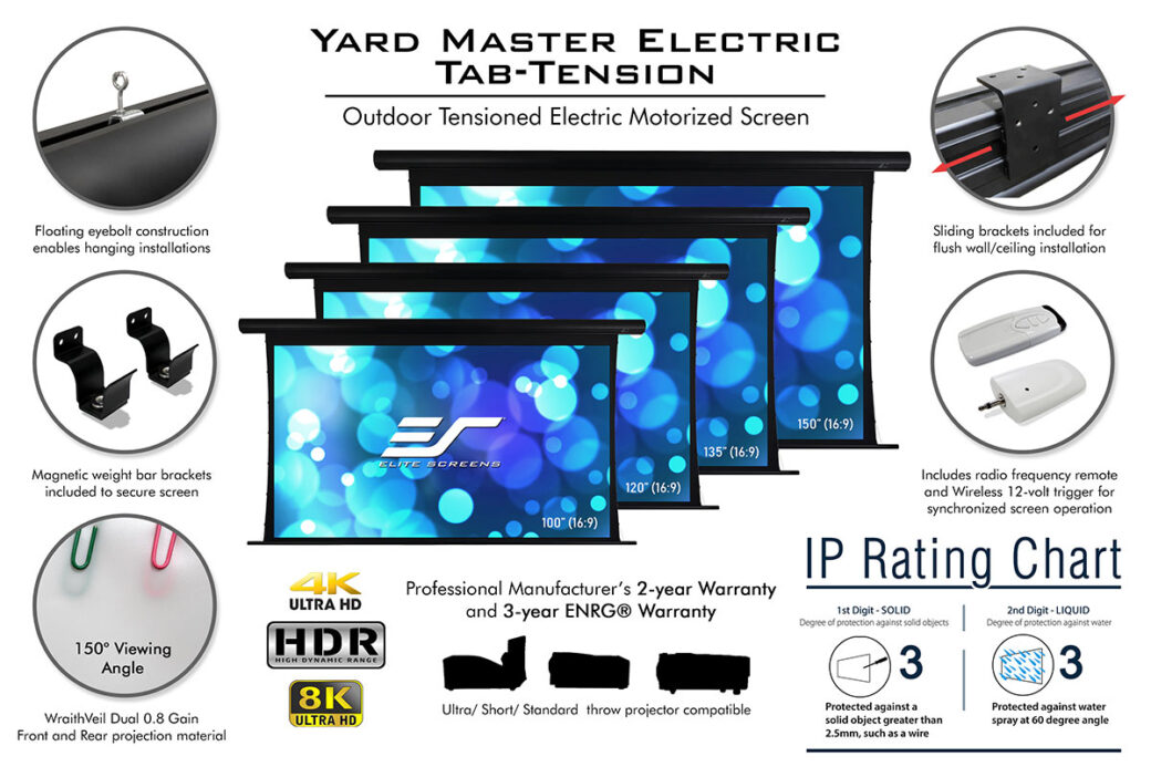 Yard Master Electric Tension Series