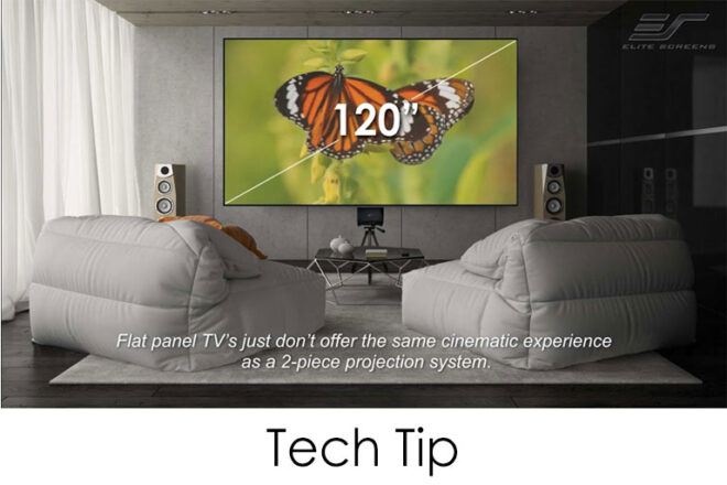 A Ceiling Ambient Light Rejecting UST material vs. a Flat Panel TV