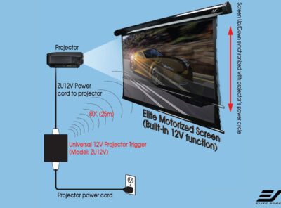 Universal Wireless 5-12V Projector Trigger | ZU12V