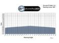 AcousticPro1080P3 Gain Chart