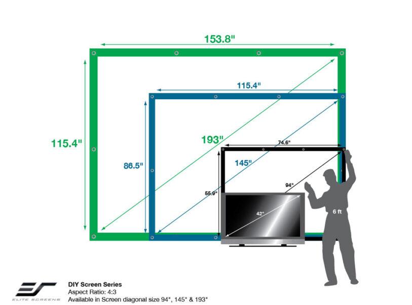 DIY Pro Screen Series Illustrated Comparison