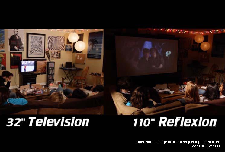 Comparison of Reflexion 110 inch to 32 inch T.V.